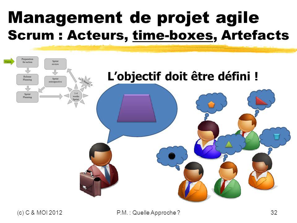 (c) C & MOI 2012P.M. : Quelle Approche ?32 Management de projet agile Scrum : Acteurs, time-boxes, Artefacts Lobjectif doit être défini !