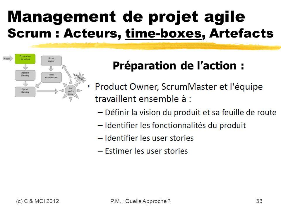 (c) C & MOI 2012P.M. : Quelle Approche ?33 Management de projet agile Scrum : Acteurs, time-boxes, Artefacts Préparation de laction :