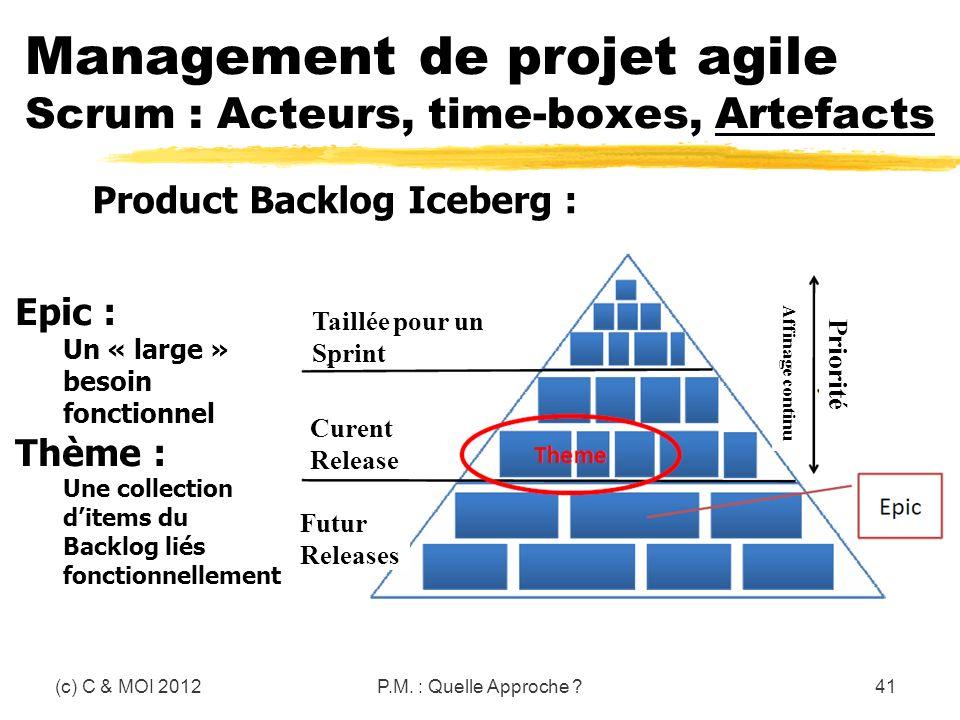 (c) C & MOI 2012P.M. : Quelle Approche ?41 Management de projet agile Scrum : Acteurs, time-boxes, Artefacts Product Backlog Iceberg : Taillée pour un