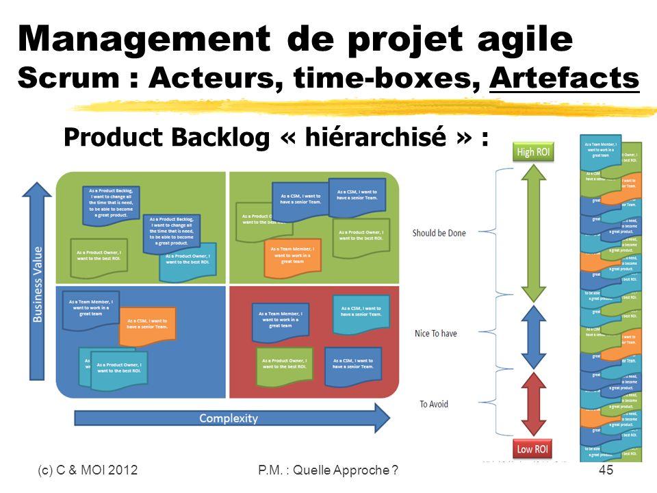 (c) C & MOI 2012P.M. : Quelle Approche ?45 Management de projet agile Scrum : Acteurs, time-boxes, Artefacts Product Backlog « hiérarchisé » :