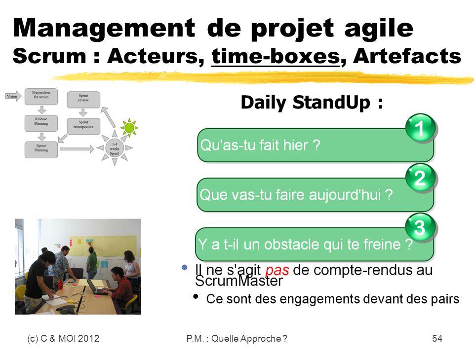(c) C & MOI 2012P.M. : Quelle Approche ?54 Management de projet agile Scrum : Acteurs, time-boxes, Artefacts Daily StandUp :