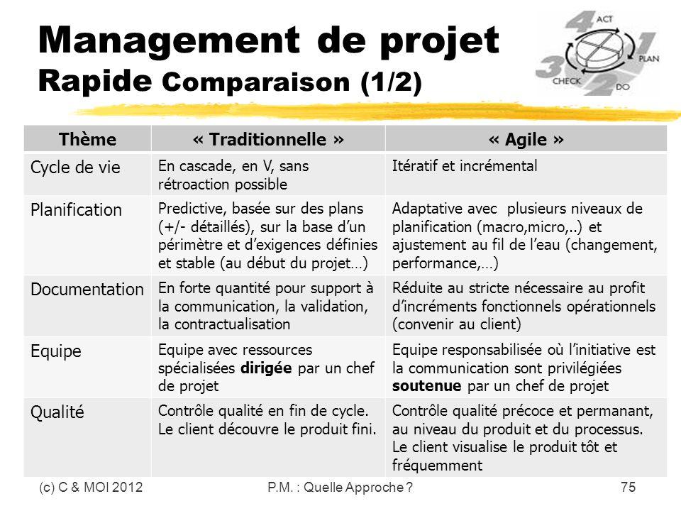 Management de projet Rapide Comparaison (1/2) (c) C & MOI 2012P.M. : Quelle Approche ?75 Thème« Traditionnelle »« Agile » Cycle de vie En cascade, en