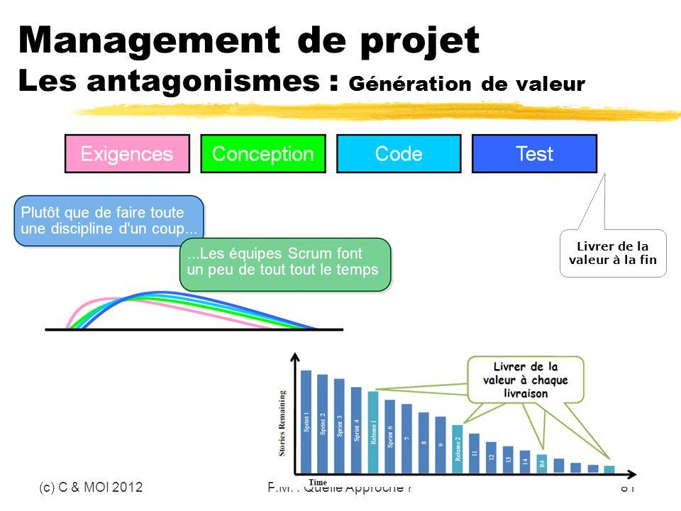 Management de projet Les antagonismes : Génération de valeur (c) C & MOI 2012P.M. : Quelle Approche ?81 Livrer de la valeur à la fin
