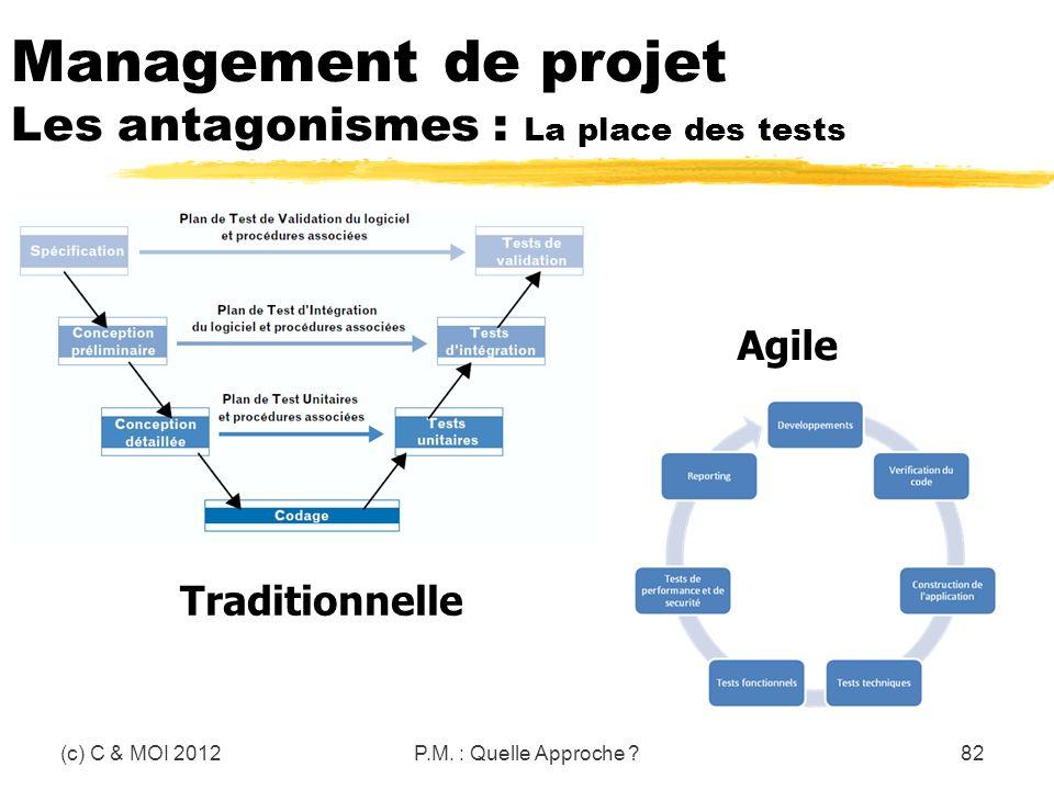Management de projet Les antagonismes : La place des tests (c) C & MOI 2012P.M. : Quelle Approche ?82 Agile Traditionnelle