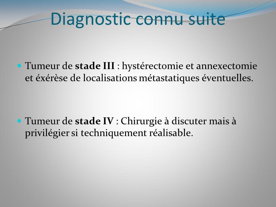 Diagnostic connu suite Tumeur de stade III : hystérectomie et annexectomie et éxérèse de localisations métastatiques éventuelles. Tumeur de stade IV :