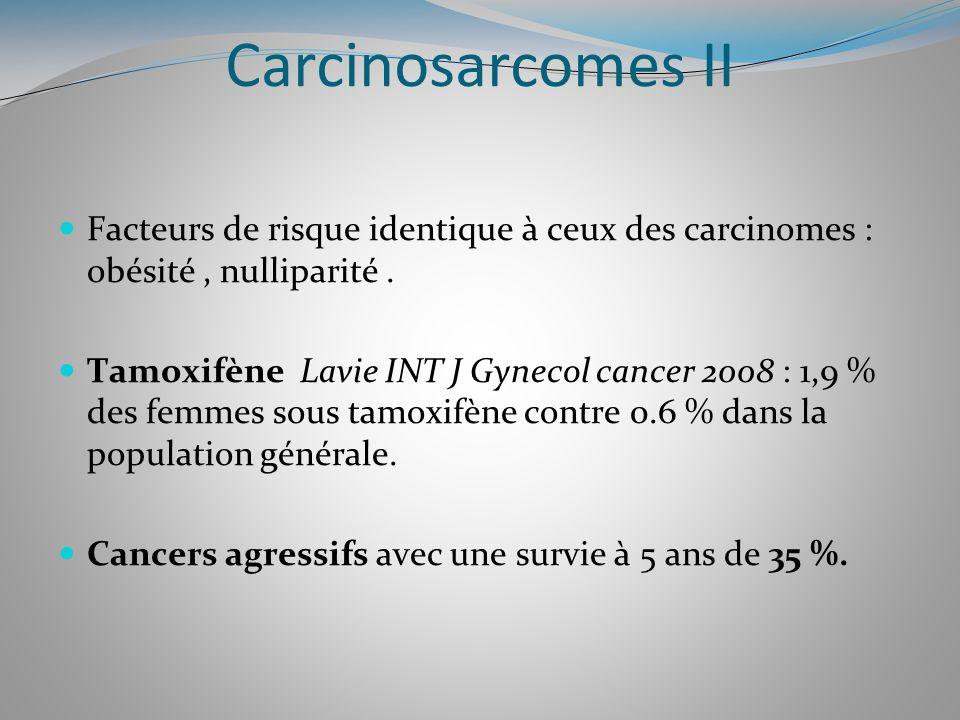 Carcinosarcomes II Facteurs de risque identique à ceux des carcinomes : obésité, nulliparité. Tamoxifène Lavie INT J Gynecol cancer 2008 : 1,9 % des f