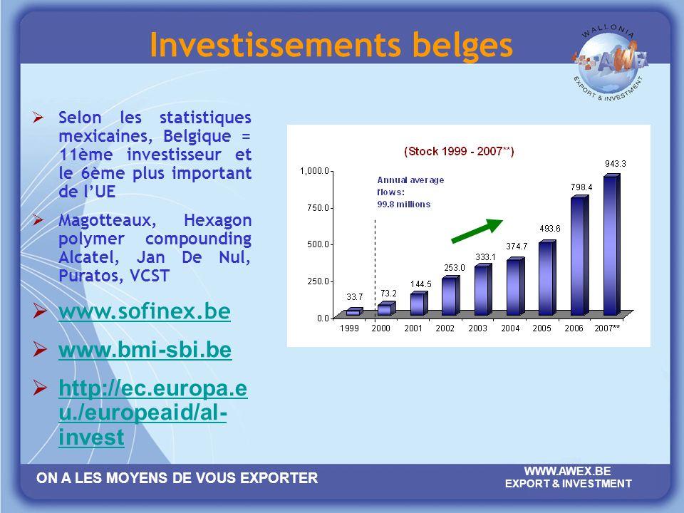 ON A LES MOYENS DE VOUS EXPORTER WWW.AWEX.BE EXPORT & INVESTMENT Selon les statistiques mexicaines, Belgique = 11ème investisseur et le 6ème plus impo
