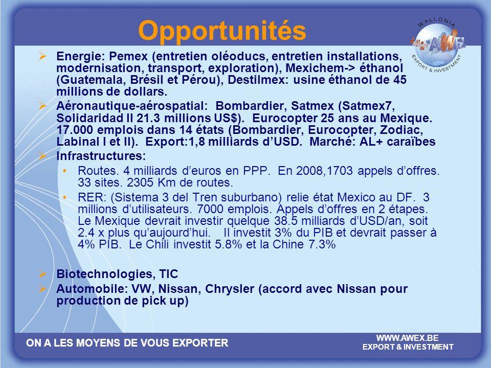 ON A LES MOYENS DE VOUS EXPORTER WWW.AWEX.BE EXPORT & INVESTMENT Opportunités Energie: Pemex (entretien oléoducs, entretien installations, modernisati