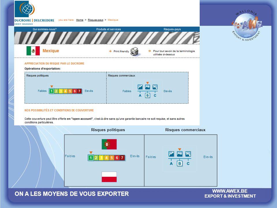 ON A LES MOYENS DE VOUS EXPORTER WWW.AWEX.BE EXPORT & INVESTMENT Selon les statistiques mexicaines, Belgique = 11ème investisseur et le 6ème plus important de lUE Magotteaux, Hexagon polymer compounding Alcatel, Jan De Nul, Puratos, VCST www.sofinex.be www.bmi-sbi.be http://ec.europa.e u./europeaid/al- invest http://ec.europa.e u./europeaid/al- invest Investissements belges