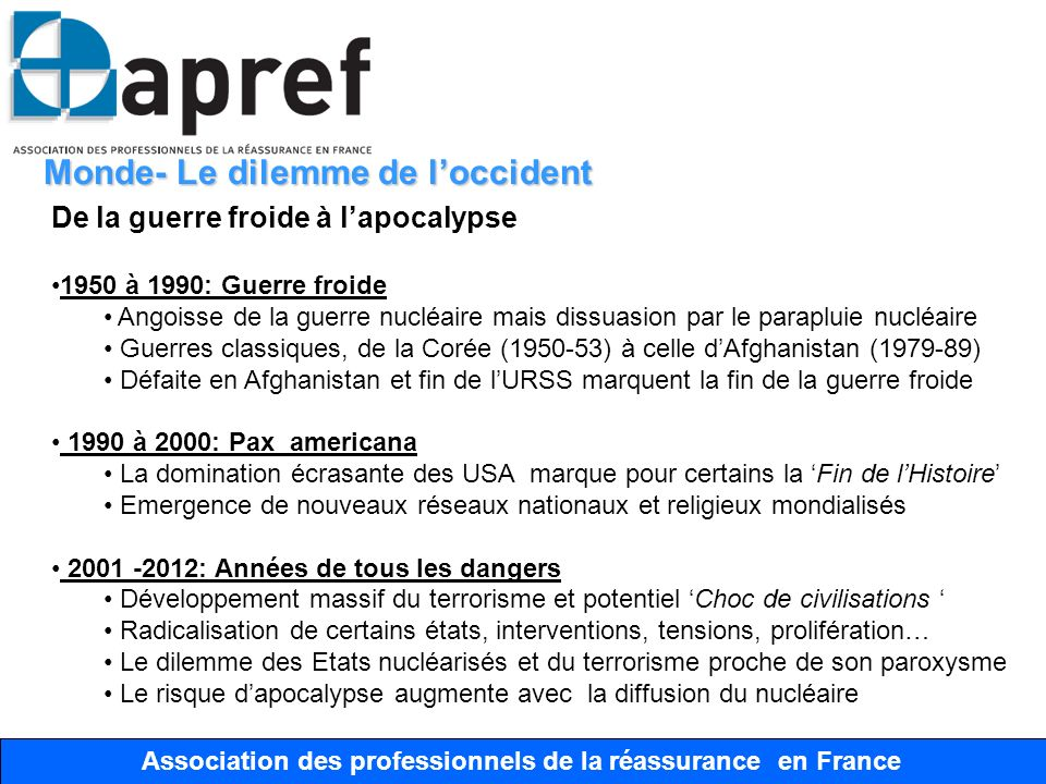 Association des Professionnels de la Réassurance en France Association des professionnels de la réassurance en France Monde- Le dilemme de loccident D