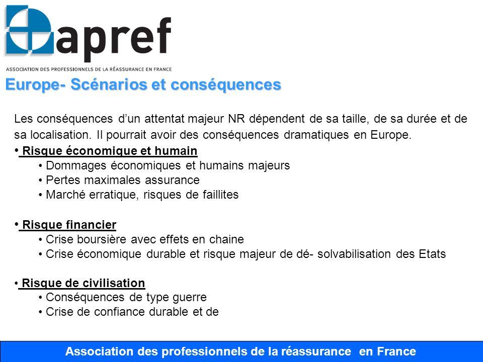 Association des Professionnels de la Réassurance en France Association des professionnels de la réassurance en France Europe- Scénarios et conséquence