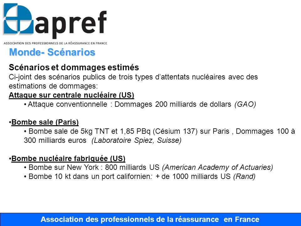 Association des Professionnels de la Réassurance en France Association des professionnels de la réassurance en France Monde- Ciblage du nucléaire Bref historique Le nucléaire civil est à la fois ciblé par des activistes (anti-nucléaires) et des réseaux terroristes.