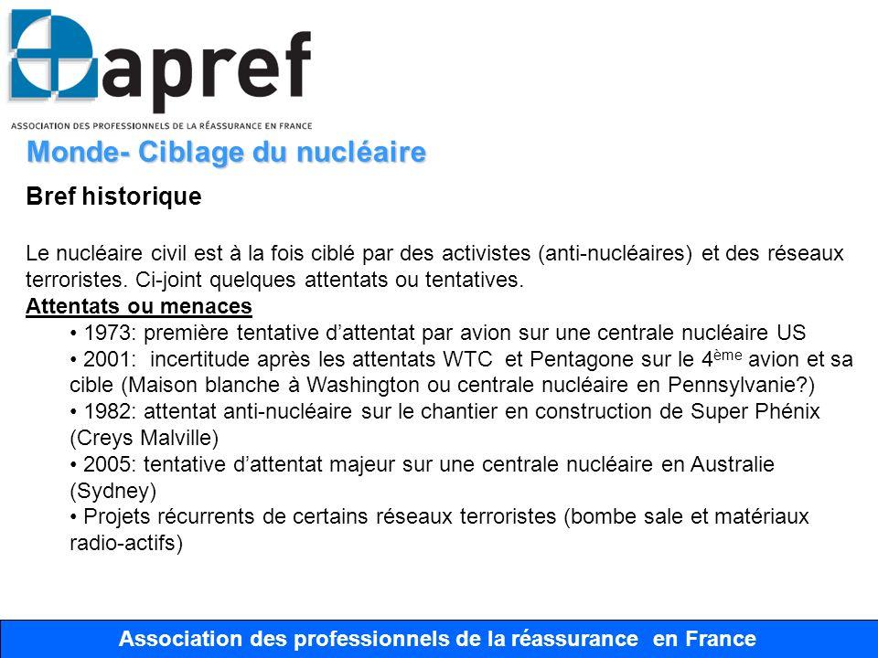 Association des Professionnels de la Réassurance en France Association des professionnels de la réassurance en France Monde- Ciblage du nucléaire Bref