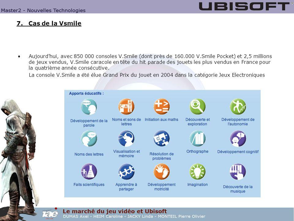 7. Cas de la Vsmile Aujourd'hui, avec 850 000 consoles V.Smile (dont près de 160.000 V.Smile Pocket) et 2,5 millions de jeux vendus, V.Smile caracole