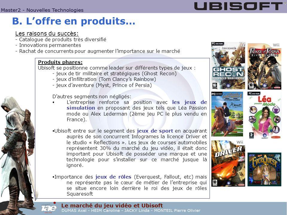 B. Loffre en produits… Produits phares: Ubisoft se positionne comme leader sur différents types de jeux : - jeux de tir militaire et stratégiques (Gho