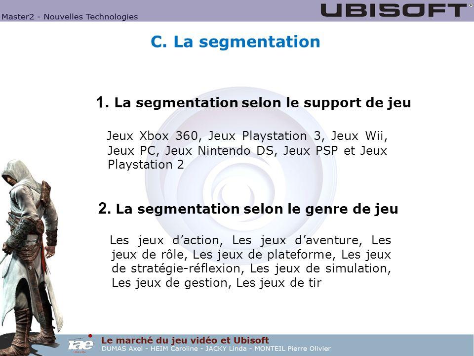 C. La segmentation 1. La segmentation selon le support de jeu 2. La segmentation selon le genre de jeu Jeux Xbox 360, Jeux Playstation 3, Jeux Wii, Je