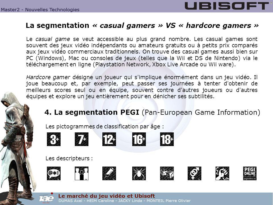La segmentation « casual gamers » VS « hardcore gamers » 4. La segmentation PEGI (Pan-European Game Information) Le casual game se veut accessible au
