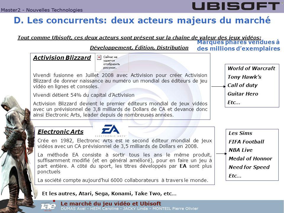 D. Les concurrents: deux acteurs majeurs du marché Tout comme Ubisoft, ces deux acteurs sont présent sur la chaîne de valeur des jeux vidéos: Développ