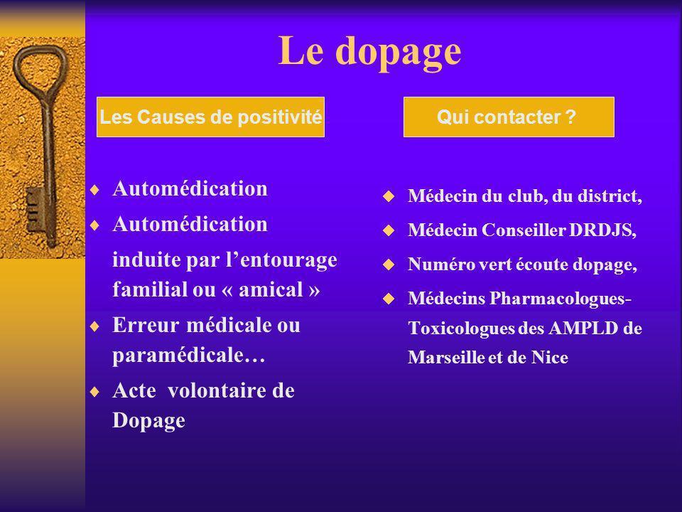 Le dopage Automédication induite par lentourage familial ou « amical » Erreur médicale ou paramédicale… Acte volontaire de Dopage Médecin du club, du