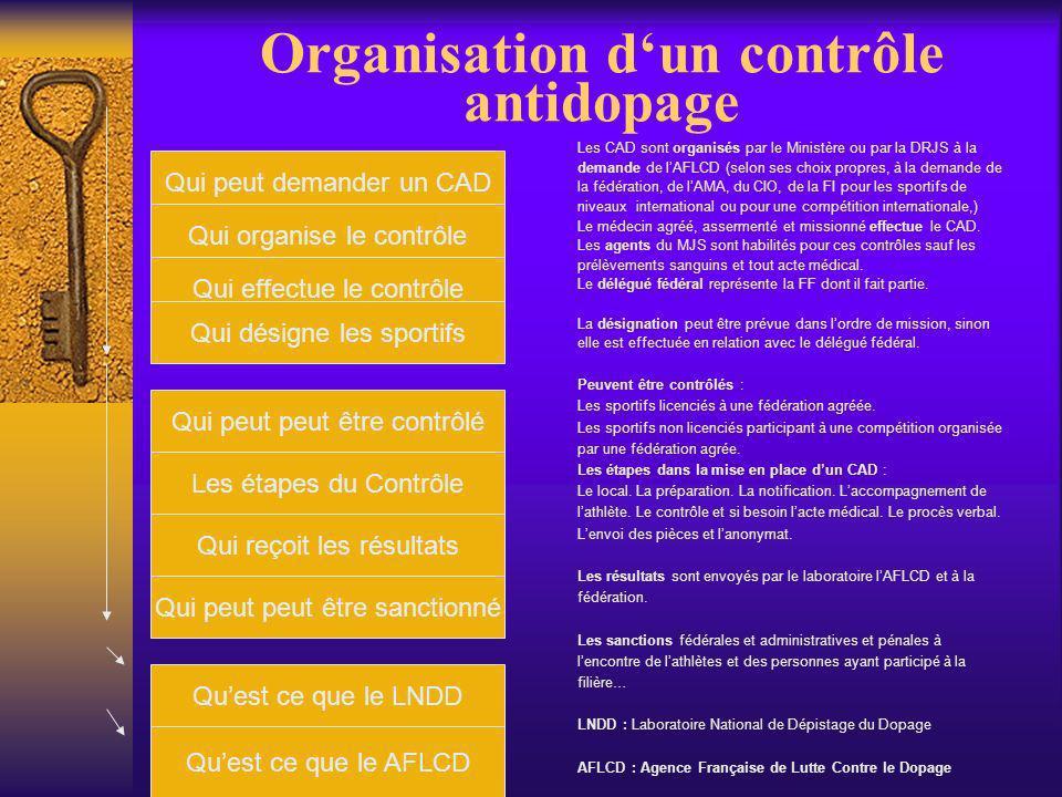 Organisation dun contrôle antidopage Qui peut demander un CAD Qui organise le contrôle Qui effectue le contrôle Qui peut peut être contrôlé Qui désign