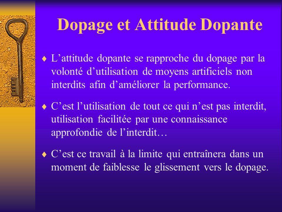 Dopage et Attitude Dopante Lattitude dopante se rapproche du dopage par la volonté dutilisation de moyens artificiels non interdits afin daméliorer la