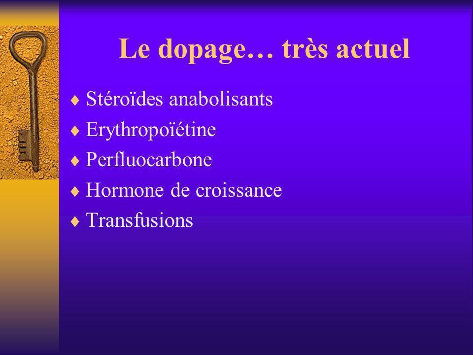 Le dopage… très actuel Stéroïdes anabolisants Erythropoïétine Perfluocarbone Hormone de croissance Transfusions
