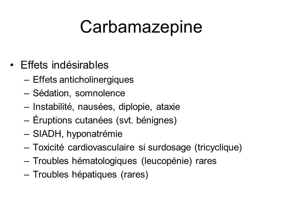 Carbamazepine Effets indésirables –Effets anticholinergiques –Sédation, somnolence –Instabilité, nausées, diplopie, ataxie –Éruptions cutanées (svt. b
