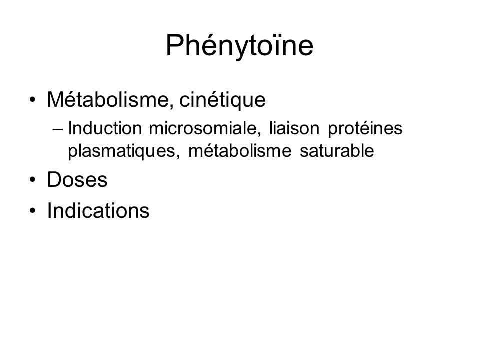 Phénytoïne Métabolisme, cinétique –Induction microsomiale, liaison protéines plasmatiques, métabolisme saturable Doses Indications