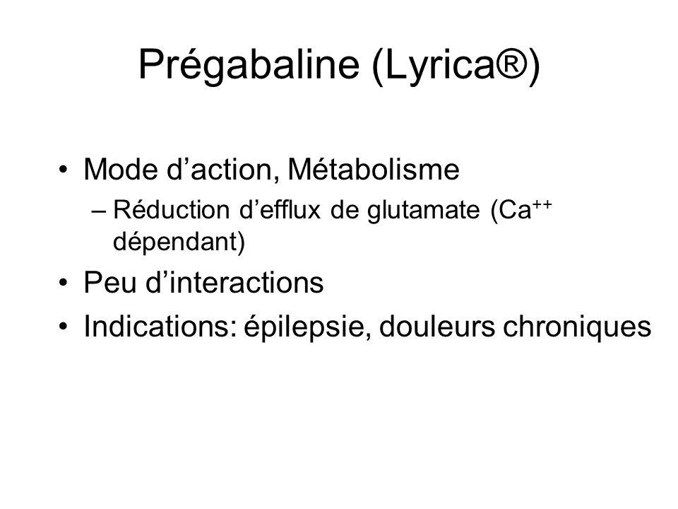 Prégabaline (Lyrica®) Mode daction, Métabolisme –Réduction defflux de glutamate (Ca ++ dépendant) Peu dinteractions Indications: épilepsie, douleurs c