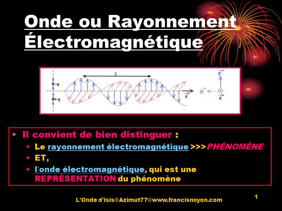 1 Onde ou Rayonnement Électromagnétique Il convient de bien distinguer : Le rayonnement électromagnétique >>>PHÉNOMÈNE ET, londe électromagnétique, qu