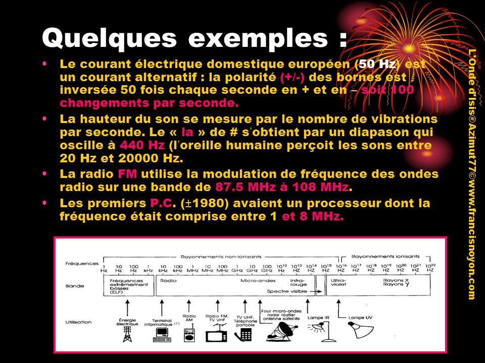 4 Quelques exemples : Le courant électrique domestique européen (50 Hz) est un courant alternatif : la polarité (+/-) des bornes est inversée 50 fois