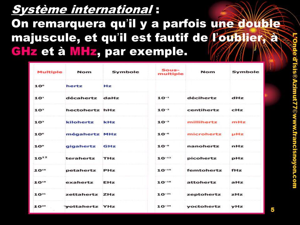 6 Les ondes du cerveau & les états de conscience L Onde d Isis®Azimut77©www.francisnoyon.com