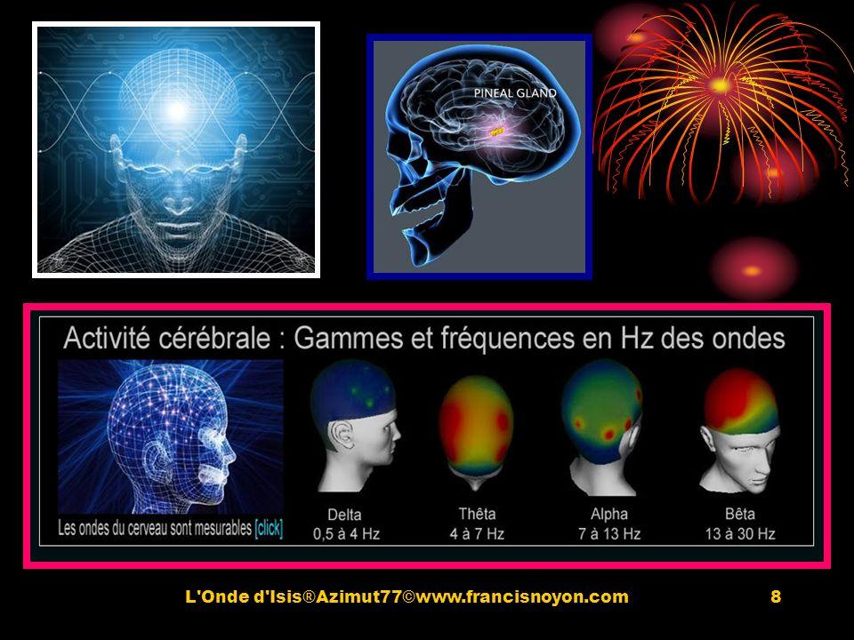 9 OndesFréquenceEtatObservations Gamma30 – 45 HzCréativité - Dynamisme mental Bêta14 – 30 HzActivités quotidiennes, concentration, connaissance, vigilance captées sur les aires centrales et frontale du cerveau, l amplitude est basse (de 10 à 30 µV).