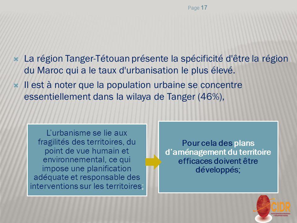 La région Tanger-Tétouan présente la spécificité d'être la région du Maroc qui a le taux d'urbanisation le plus élevé. Il est à noter que la populatio