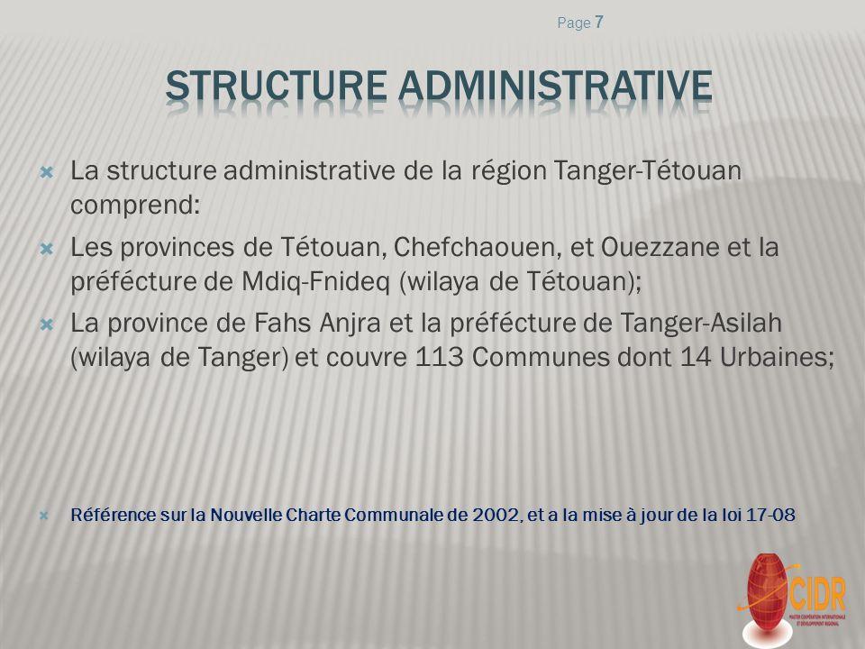 La structure administrative de la région Tanger-Tétouan comprend: Les provinces de Tétouan, Chefchaouen, et Ouezzane et la préfécture de Mdiq-Fnideq (