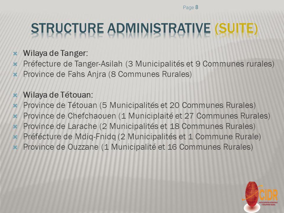 Wilaya de Tanger: Préfecture de Tanger-Asilah (3 Municipalités et 9 Communes rurales) Province de Fahs Anjra (8 Communes Rurales) Wilaya de Tétouan: P