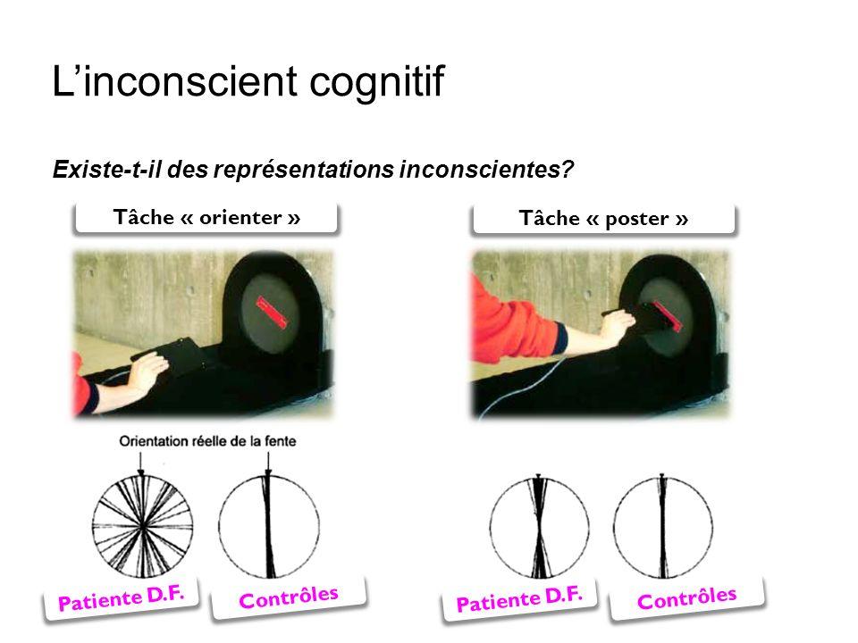 Linconscient cognitif Existe-t-il des représentations inconscientes? Patiente D.F. Contrôles Tâche « orienter » Patiente D.F. Contrôles Tâche « poster