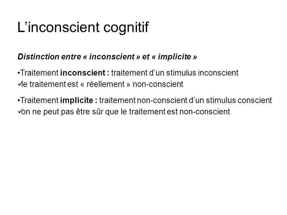 Linconscient cognitif Distinction entre « inconscient » et « implicite » Traitement inconscient : traitement dun stimulus inconscient le traitement es