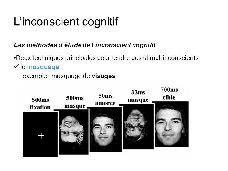 Linconscient cognitif Les méthodes détude de linconscient cognitif Deux techniques principales pour rendre des stimuli inconscients : le masquage exem