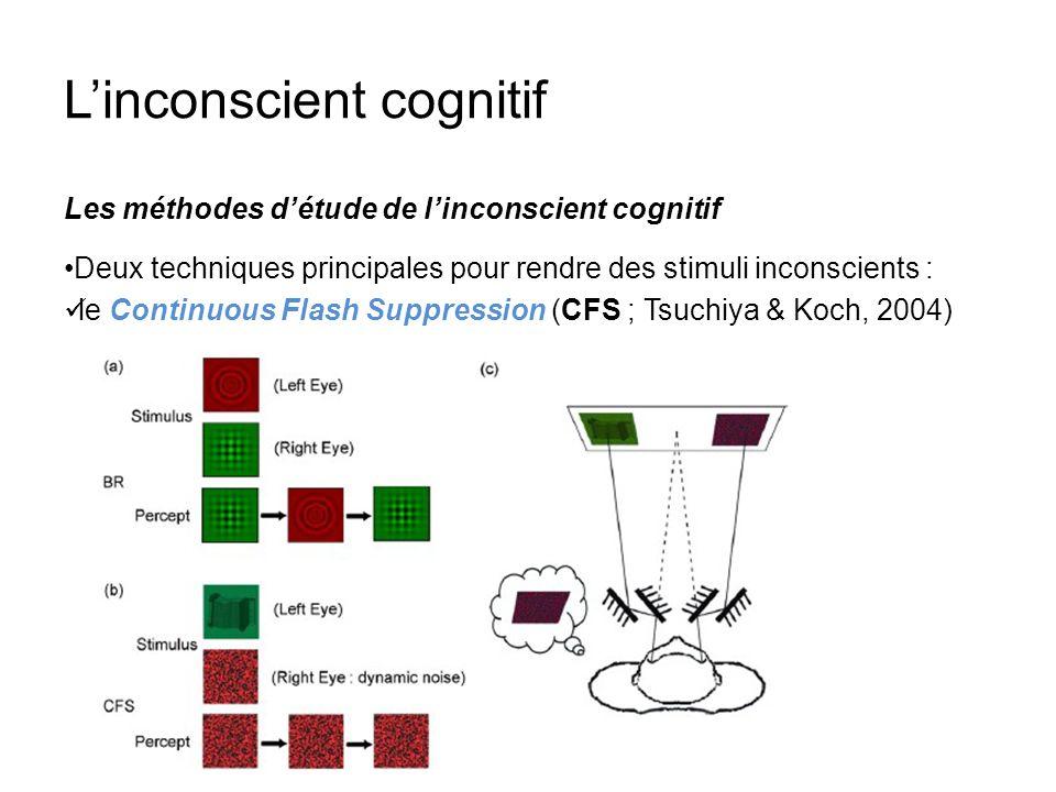 Linconscient cognitif Les méthodes détude de linconscient cognitif Deux techniques principales pour rendre des stimuli inconscients : le Continuous Fl