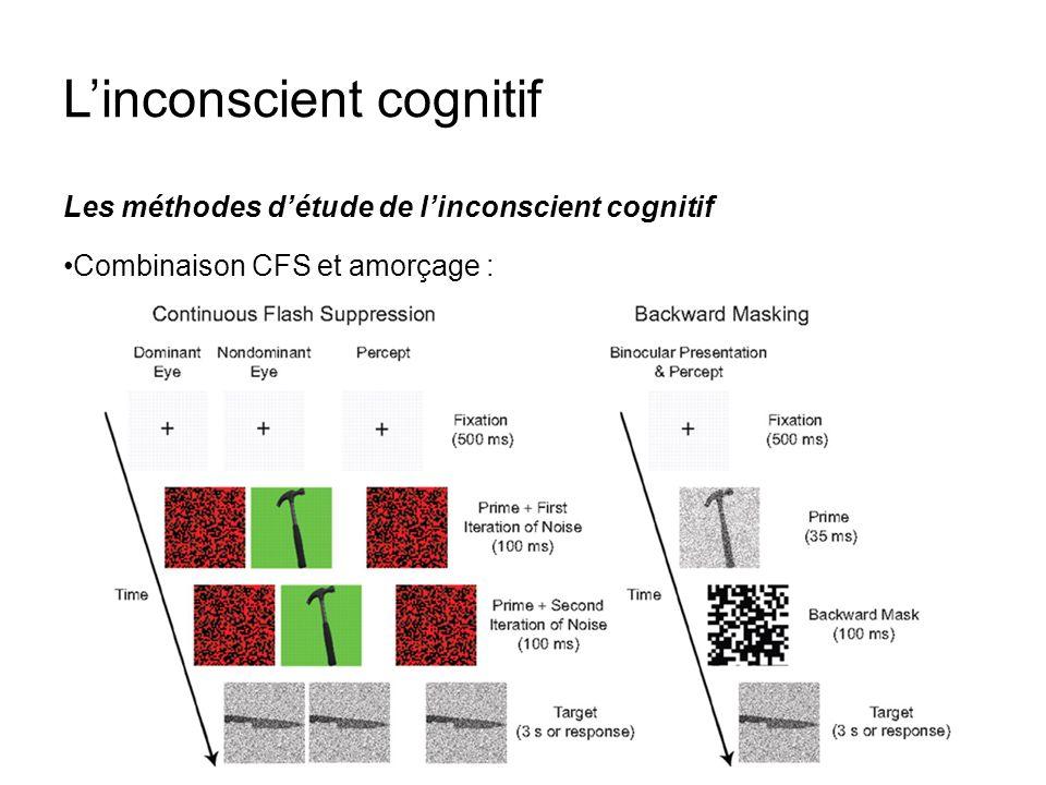Linconscient cognitif Les méthodes détude de linconscient cognitif Combinaison CFS et amorçage :
