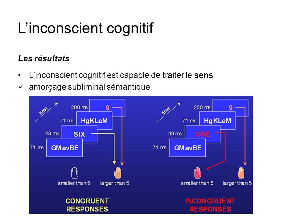 Linconscient cognitif Les résultats Linconscient cognitif est capable de traiter le sens amorçage subliminal sémantique