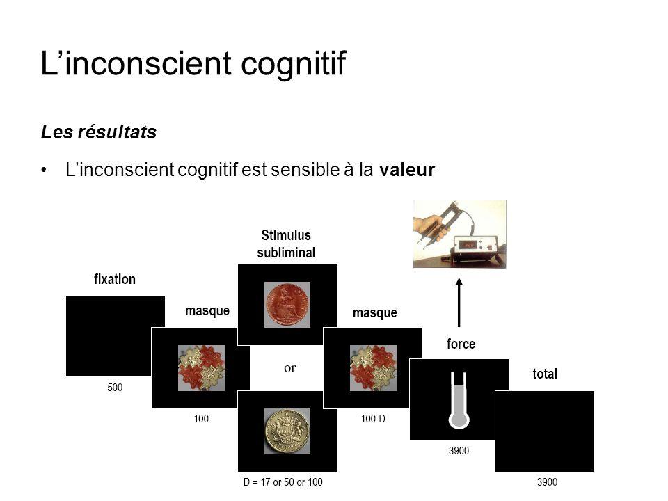 Linconscient cognitif Les résultats Linconscient cognitif est sensible à la valeur