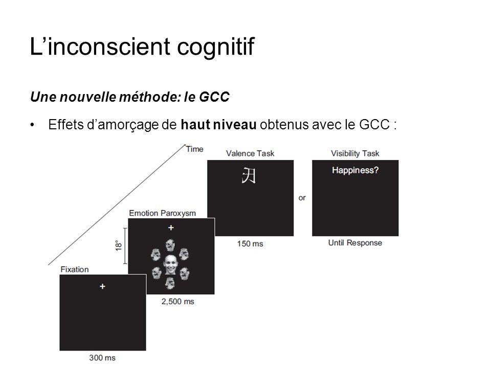 Linconscient cognitif Une nouvelle méthode: le GCC Effets damorçage de haut niveau obtenus avec le GCC :