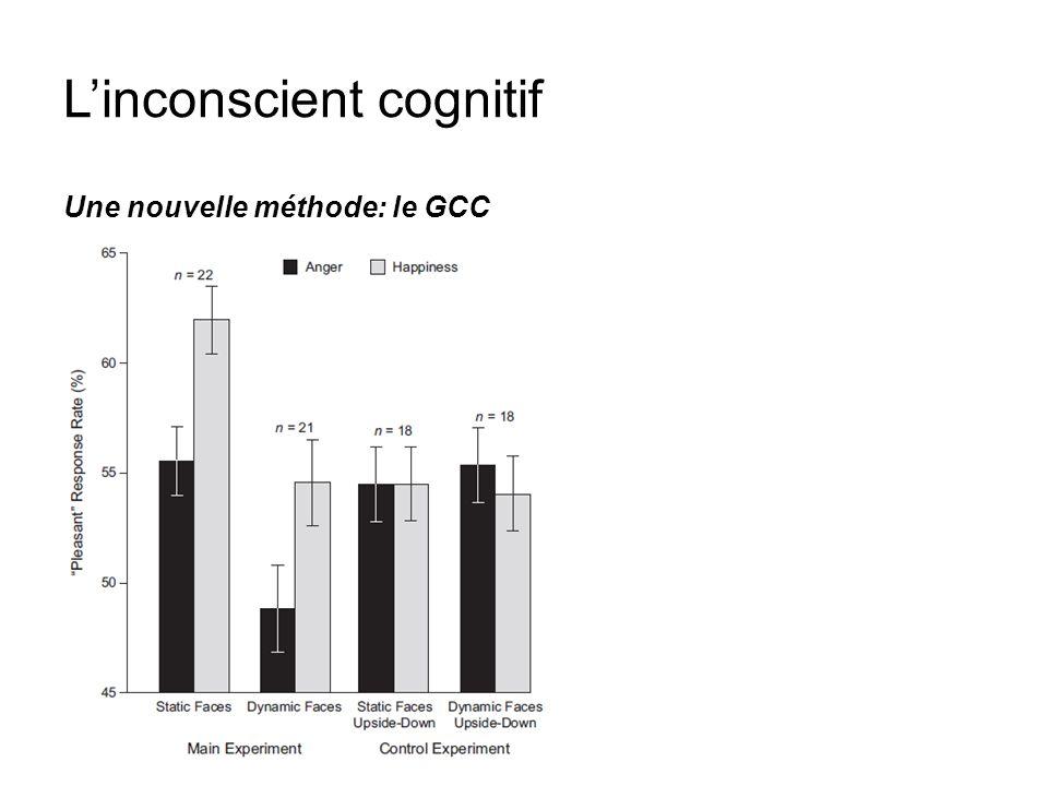 Linconscient cognitif Une nouvelle méthode: le GCC