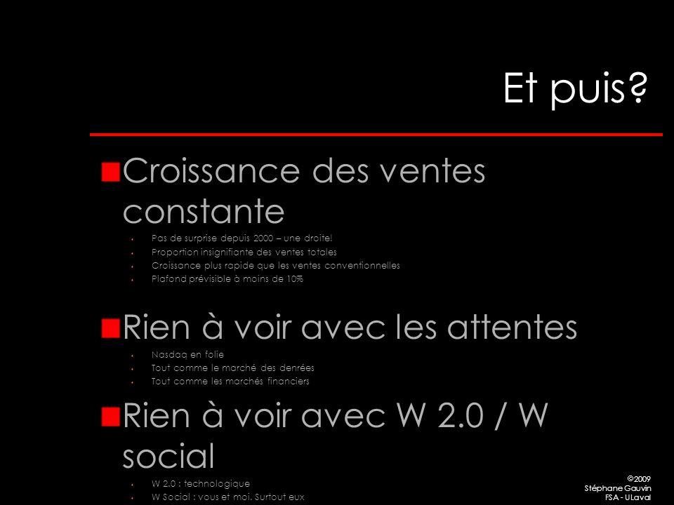 Pour mémoire: W 2.0 2009 Stéphane Gauvin FSA - ULaval