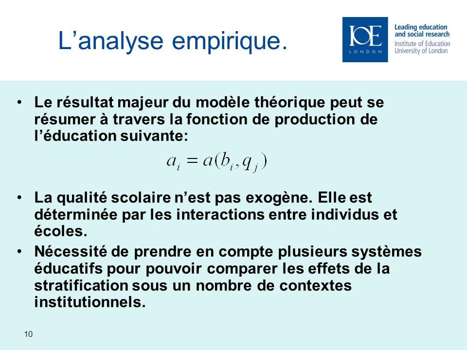 10 Lanalyse empirique. Le résultat majeur du modèle théorique peut se résumer à travers la fonction de production de léducation suivante: La qualité s