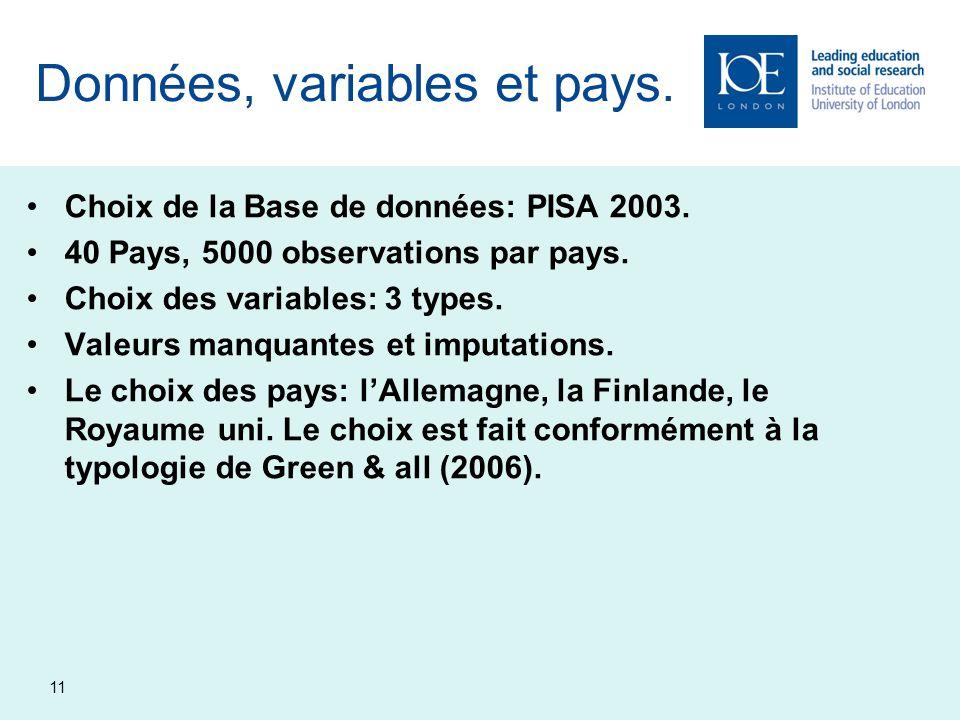 11 Données, variables et pays. Choix de la Base de données: PISA 2003. 40 Pays, 5000 observations par pays. Choix des variables: 3 types. Valeurs manq