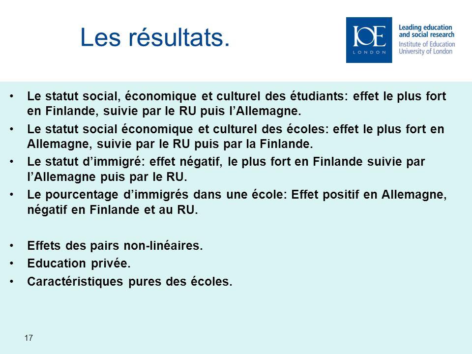 17 Les résultats. Le statut social, économique et culturel des étudiants: effet le plus fort en Finlande, suivie par le RU puis lAllemagne. Le statut