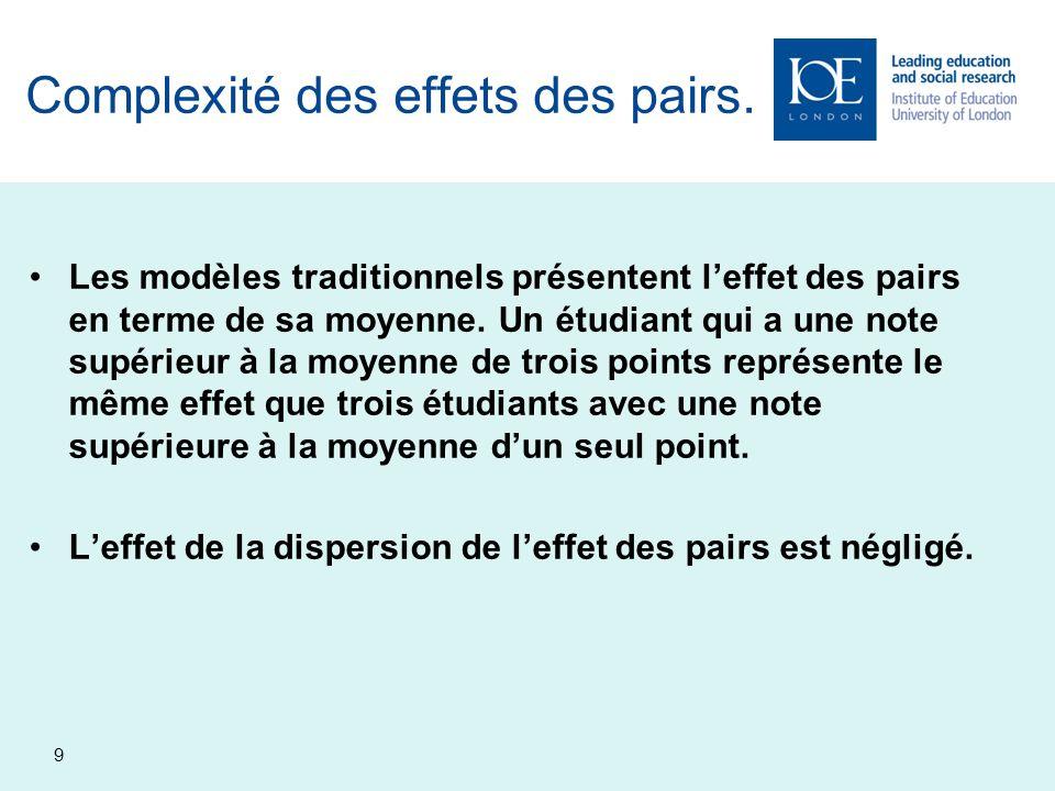 9 Complexité des effets des pairs. Les modèles traditionnels présentent leffet des pairs en terme de sa moyenne. Un étudiant qui a une note supérieur